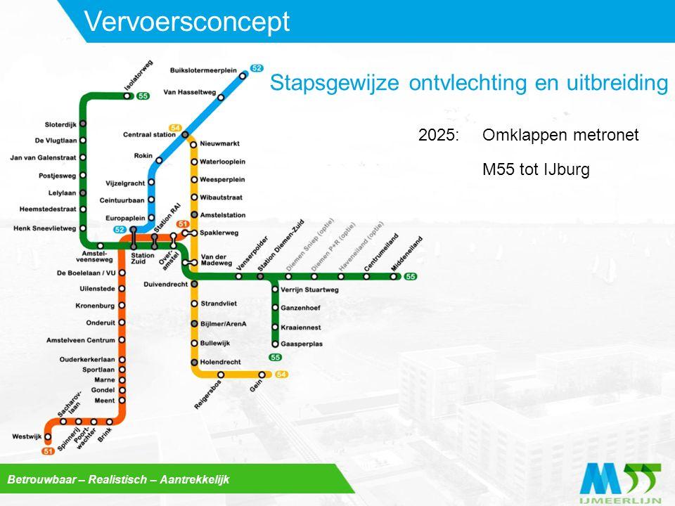Omklappen metronet M55 tot IJburg Betrouwbaar – Realistisch – Aantrekkelijk Vervoersconcept 2025: Stapsgewijze ontvlechting en uitbreiding