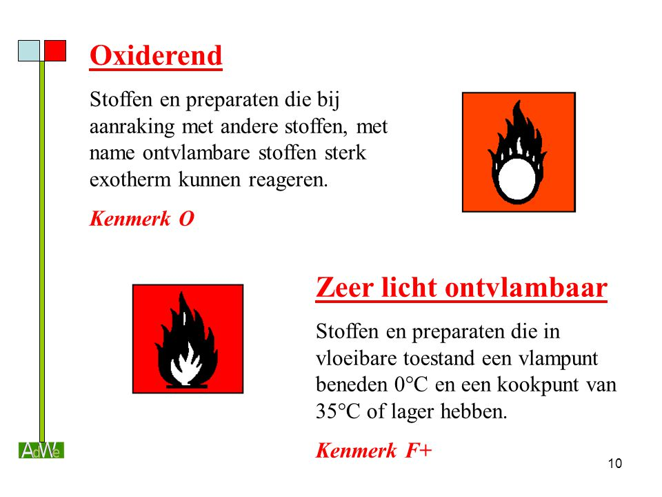 10 Oxiderend Stoffen en preparaten die bij aanraking met andere stoffen, met name ontvlambare stoffen sterk exotherm kunnen reageren. Kenmerk O Zeer l
