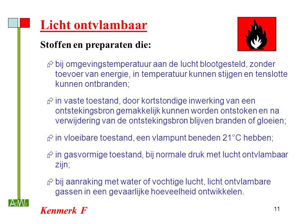 11  bij omgevingstemperatuur aan de lucht blootgesteld, zonder toevoer van energie, in temperatuur kunnen stijgen en tenslotte kunnen ontbranden;  i
