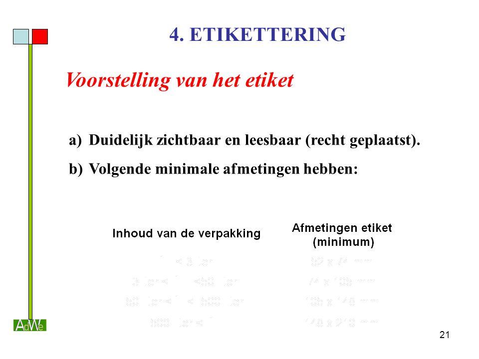 21 4. ETIKETTERING a)Duidelijk zichtbaar en leesbaar (recht geplaatst). b)Volgende minimale afmetingen hebben: Voorstelling van het etiket