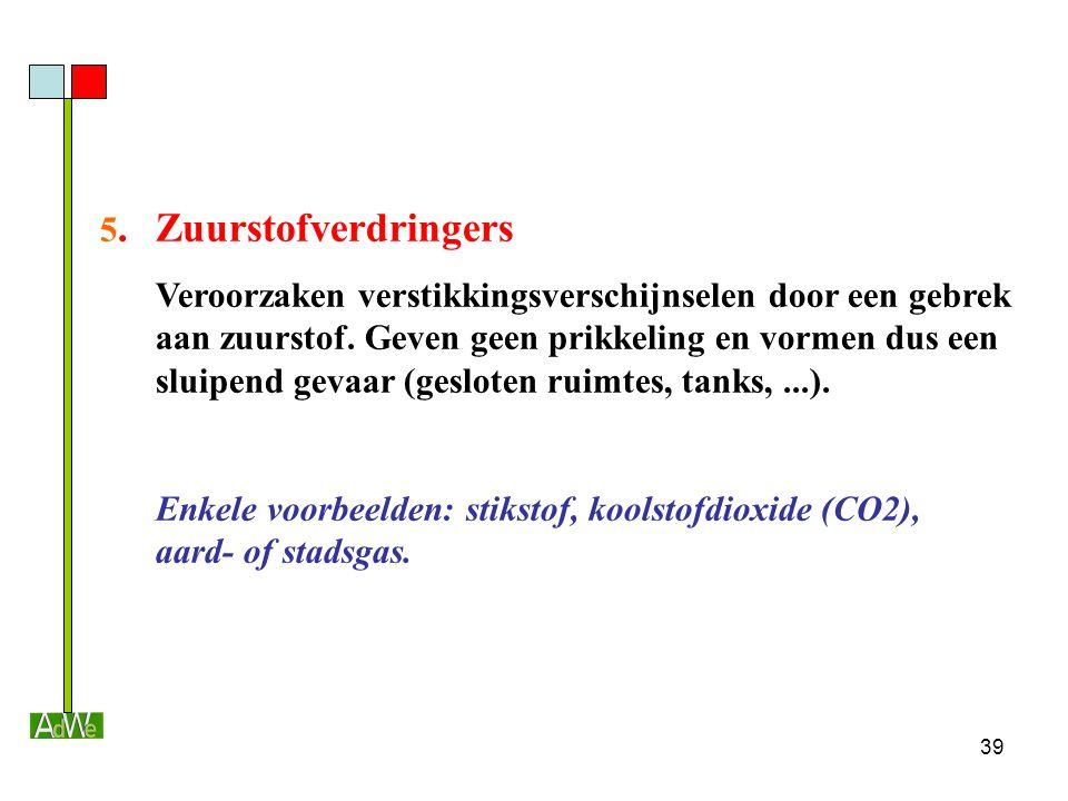 39 5.Zuurstofverdringers Veroorzaken verstikkingsverschijnselen door een gebrek aan zuurstof. Geven geen prikkeling en vormen dus een sluipend gevaar
