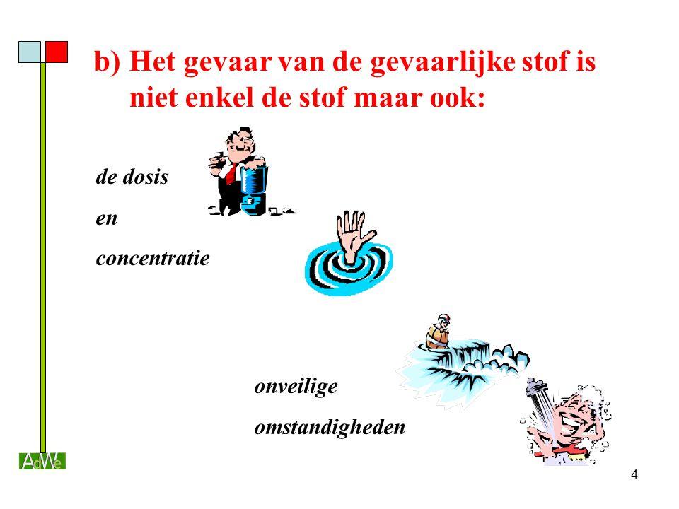 4 b)Het gevaar van de gevaarlijke stof is niet enkel de stof maar ook: de dosis en concentratie onveilige omstandigheden