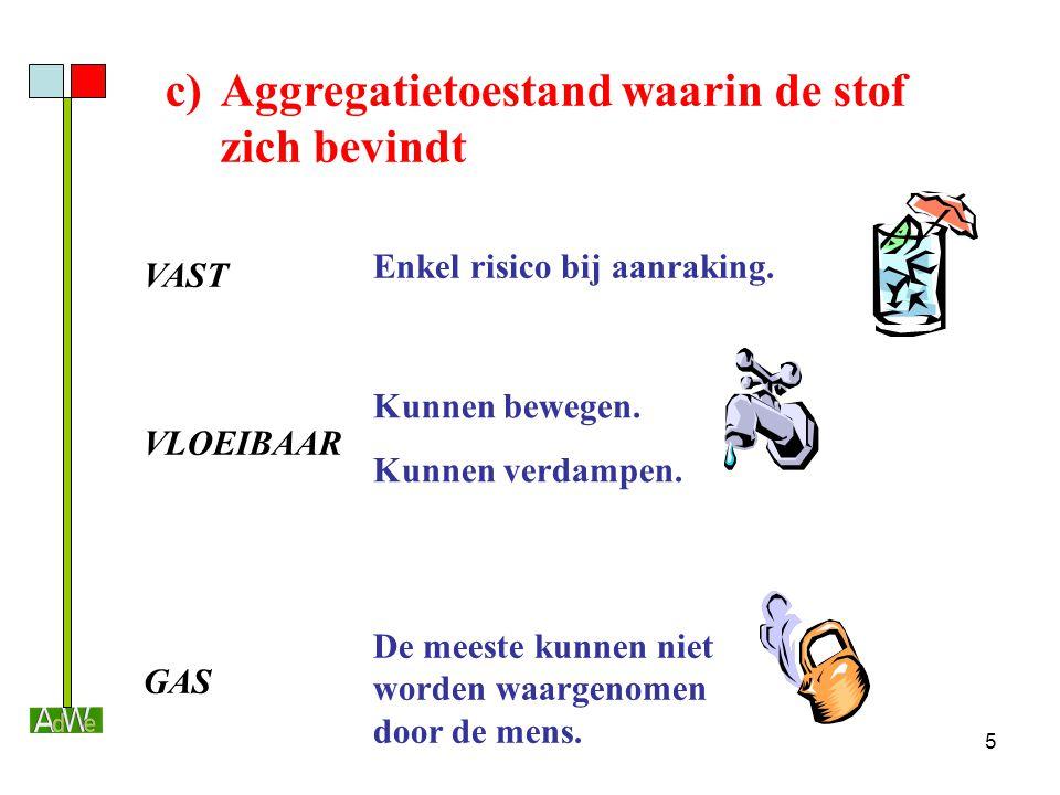 5 c)Aggregatietoestand waarin de stof zich bevindt VAST VLOEIBAAR GAS Enkel risico bij aanraking. Kunnen bewegen. Kunnen verdampen. De meeste kunnen n
