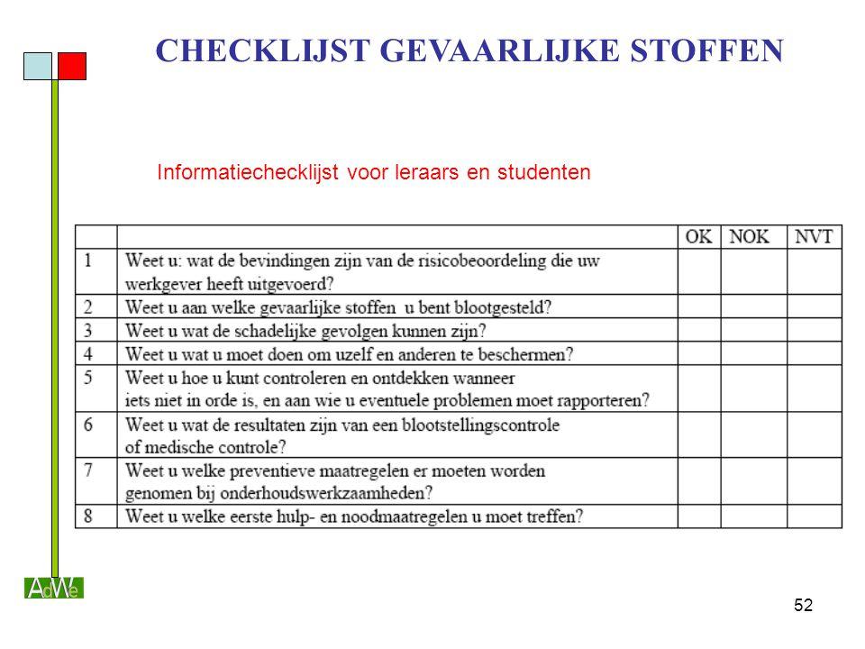 52 CHECKLIJST GEVAARLIJKE STOFFEN Informatiechecklijst voor leraars en studenten