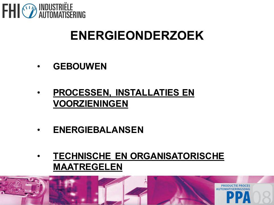 ENERGIEONDERZOEK GEBOUWEN PROCESSEN, INSTALLATIES EN VOORZIENINGEN ENERGIEBALANSEN TECHNISCHE EN ORGANISATORISCHE MAATREGELEN
