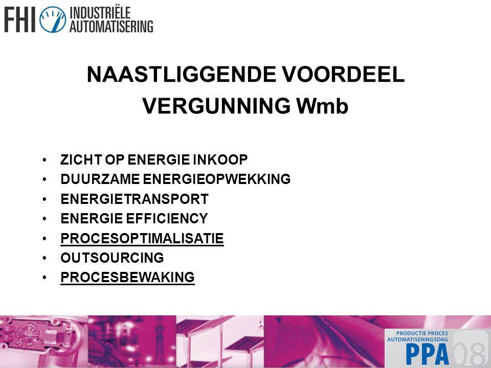 NAASTLIGGENDE VOORDEEL VERGUNNING Wmb ZICHT OP ENERGIE INKOOP DUURZAME ENERGIEOPWEKKING ENERGIETRANSPORT ENERGIE EFFICIENCY PROCESOPTIMALISATIE OUTSOURCING PROCESBEWAKING