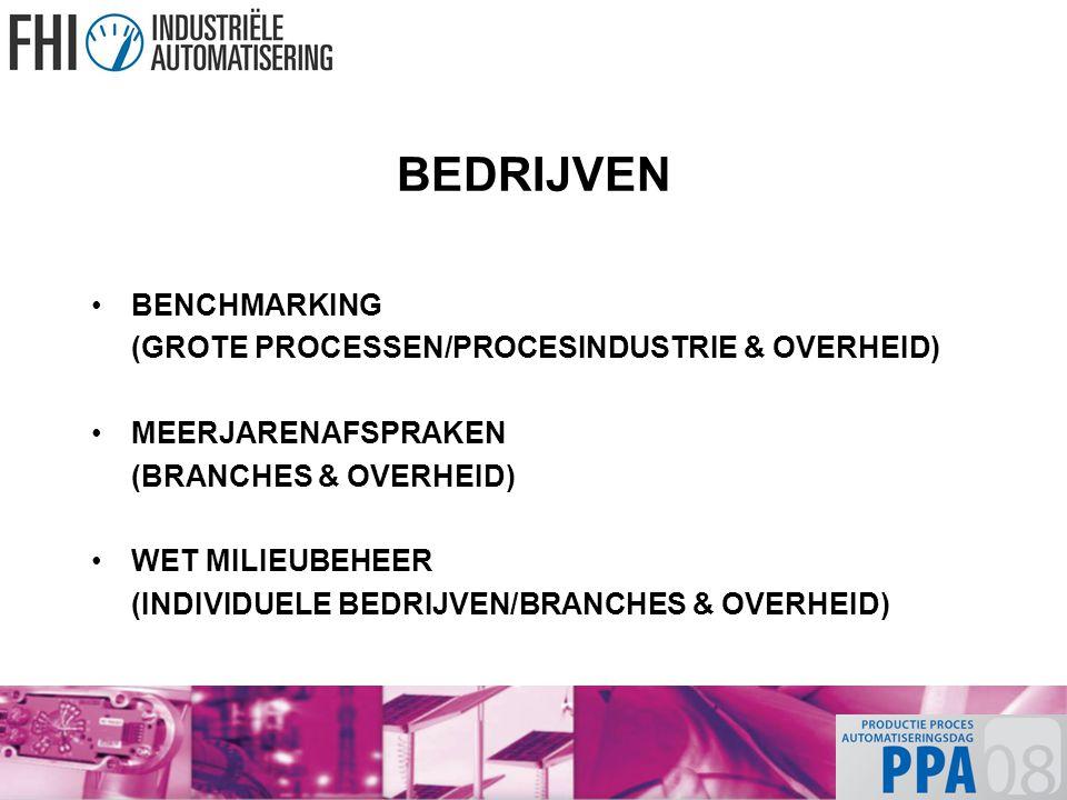 BENCHMARKING (GROTE PROCESSEN/PROCESINDUSTRIE & OVERHEID) MEERJARENAFSPRAKEN (BRANCHES & OVERHEID) WET MILIEUBEHEER (INDIVIDUELE BEDRIJVEN/BRANCHES & OVERHEID)