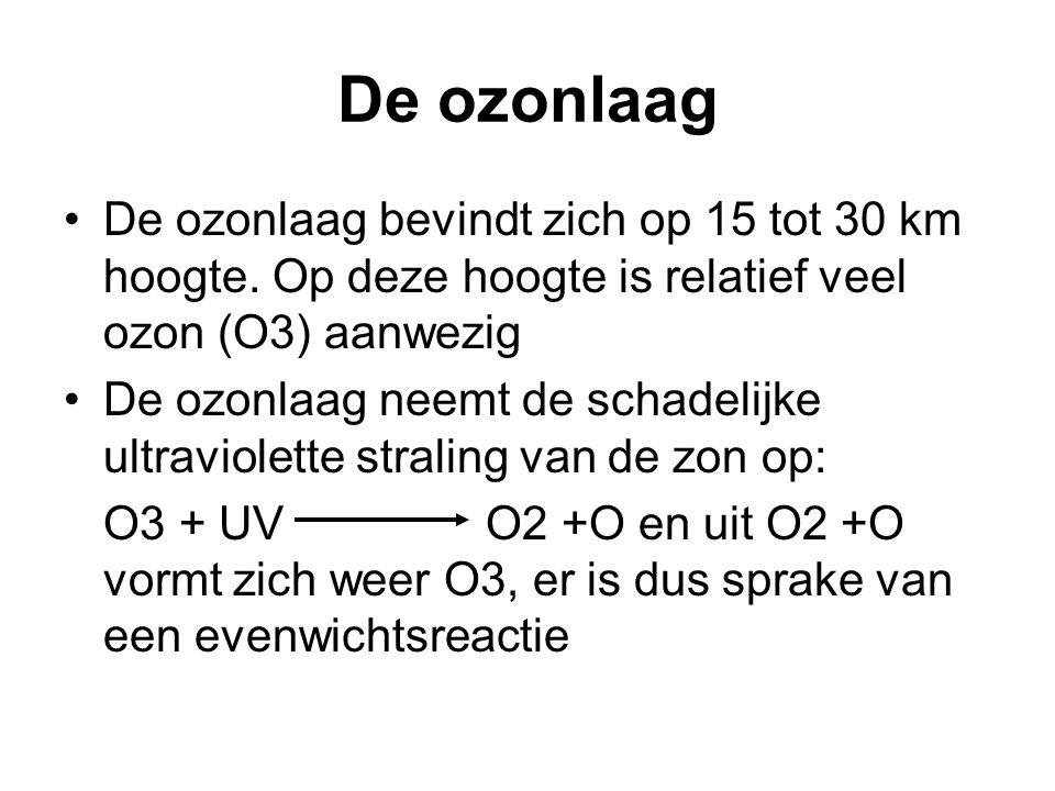 De ozonlaag De ozonlaag bevindt zich op 15 tot 30 km hoogte.