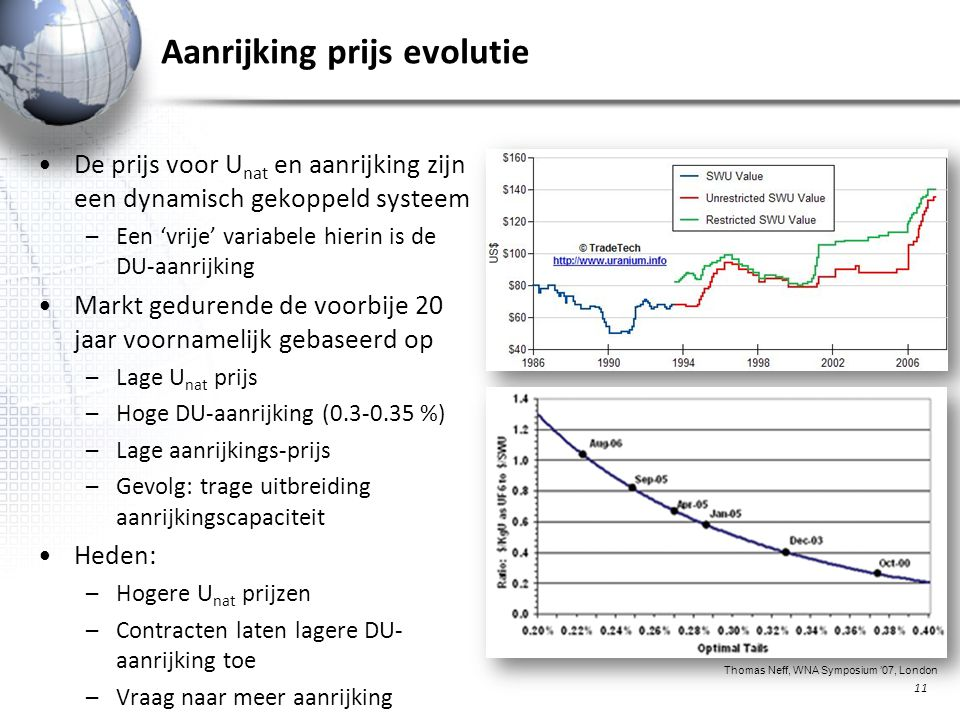 Aanrijking prijs evolutie De prijs voor U nat en aanrijking zijn een dynamisch gekoppeld systeem –Een 'vrije' variabele hierin is de DU-aanrijking Markt gedurende de voorbije 20 jaar voornamelijk gebaseerd op –Lage U nat prijs –Hoge DU-aanrijking (0.3-0.35 %) –Lage aanrijkings-prijs –Gevolg: trage uitbreiding aanrijkingscapaciteit Heden: –Hogere U nat prijzen –Contracten laten lagere DU- aanrijking toe –Vraag naar meer aanrijking 11 Thomas Neff, WNA Symposium '07, London