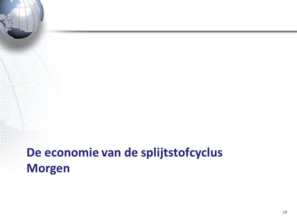De economie van de splijtstofcyclus Morgen 16