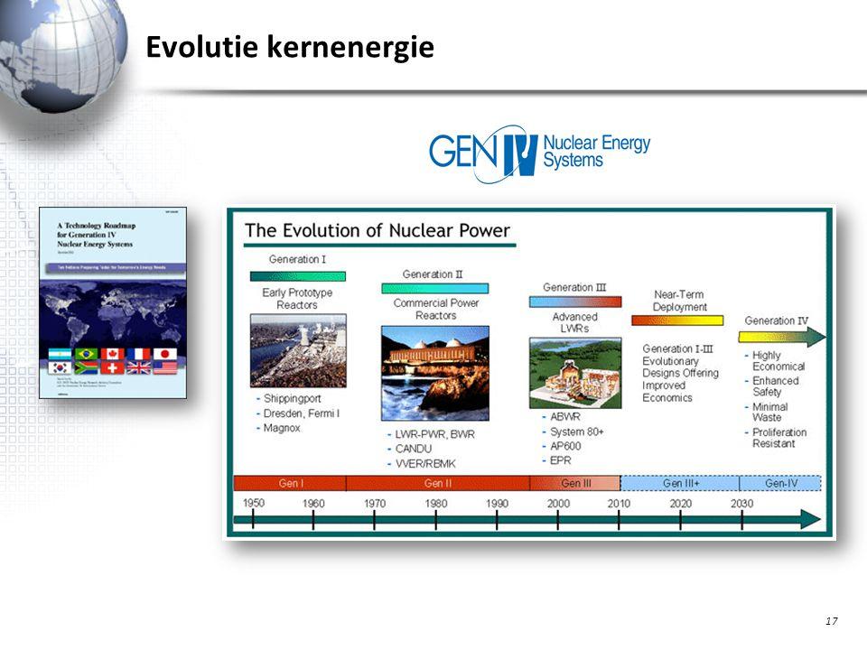 Evolutie kernenergie 17