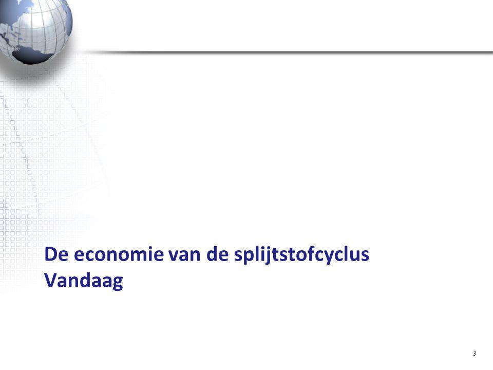 De economie van de splijtstofcyclus Vandaag 3
