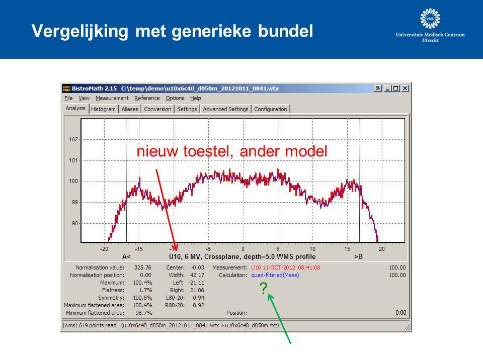 Vergelijking met generieke bundel ? nieuw toestel, ander model