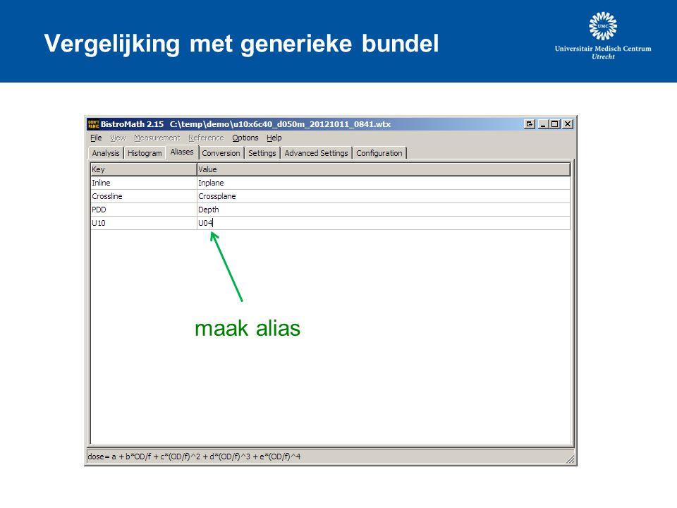 Vergelijking met generieke bundel maak alias