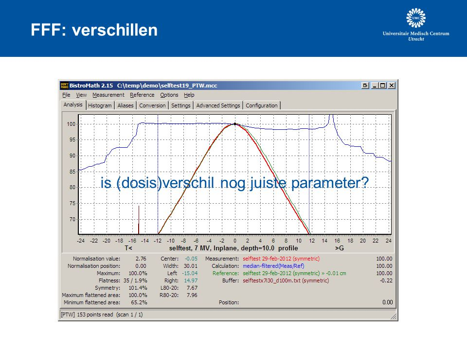 FFF: verschillen is (dosis)verschil nog juiste parameter?