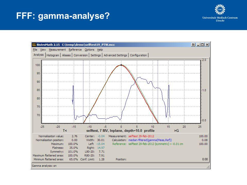 FFF: gamma-analyse?