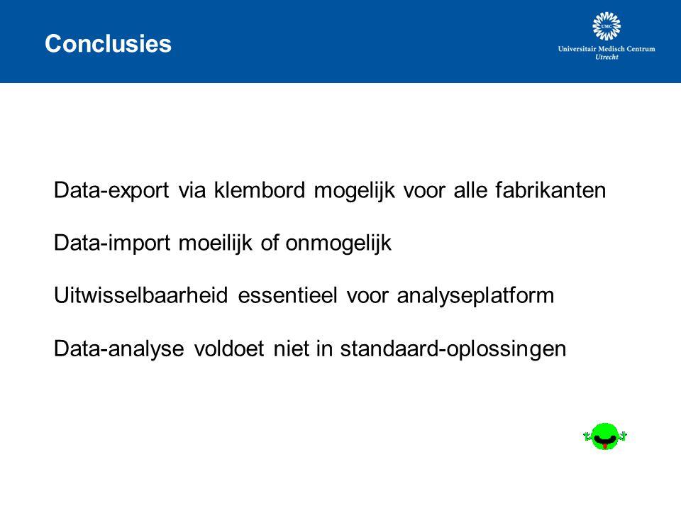 Conclusies Data-export via klembord mogelijk voor alle fabrikanten Data-import moeilijk of onmogelijk Uitwisselbaarheid essentieel voor analyseplatfor