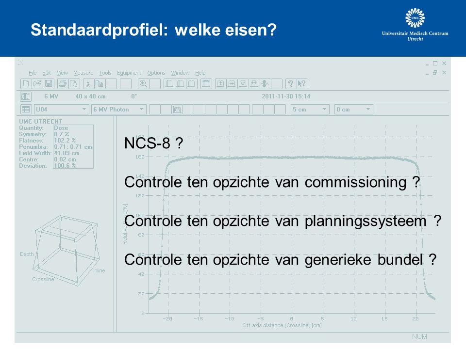 Standaardprofiel: welke eisen? NCS-8 ? Controle ten opzichte van commissioning ? Controle ten opzichte van planningssysteem ? Controle ten opzichte va