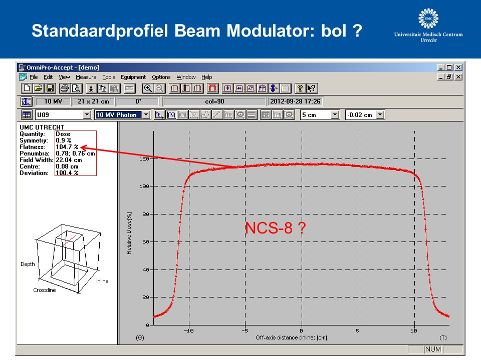Standaardprofiel Beam Modulator: bol ? NCS-8 ?
