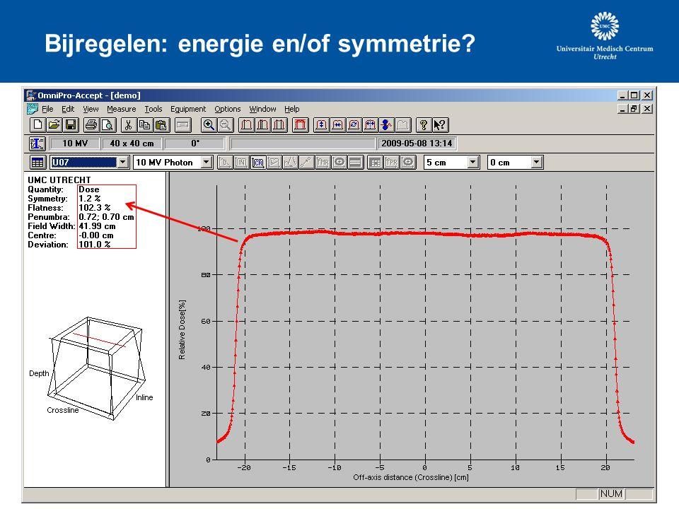 Bijregelen: energie en/of symmetrie?