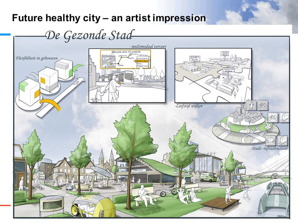 9 Sessie Duurzame Stad – LMvK, 3 november 2009 Road-map to 2040