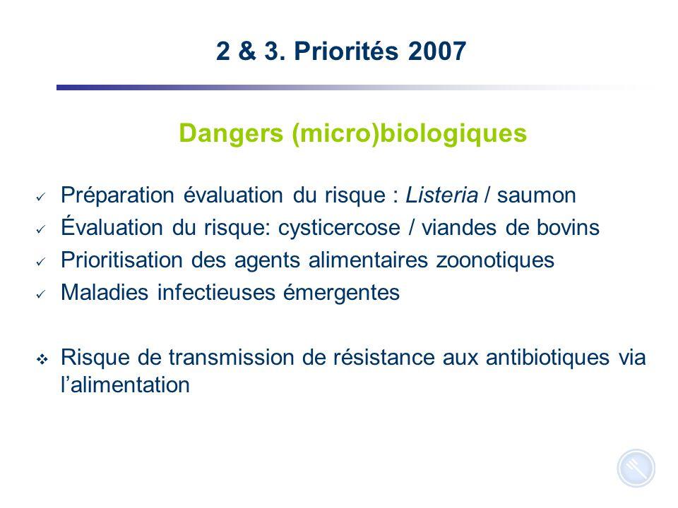 16 Dangers (micro)biologiques Préparation évaluation du risque : Listeria / saumon Évaluation du risque: cysticercose / viandes de bovins Prioritisation des agents alimentaires zoonotiques Maladies infectieuses émergentes  Risque de transmission de résistance aux antibiotiques via l'alimentation 2 & 3.