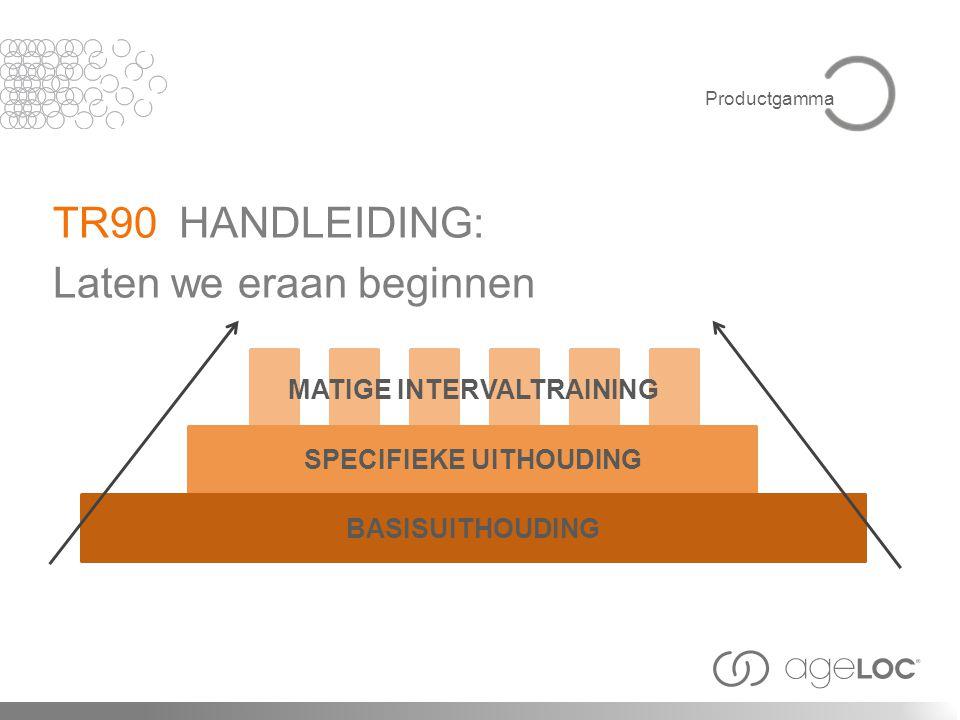 Productgamma MATIGE INTERVALTRAINING SPECIFIEKE UITHOUDING BASISUITHOUDING TR90 HANDLEIDING: Laten we eraan beginnen