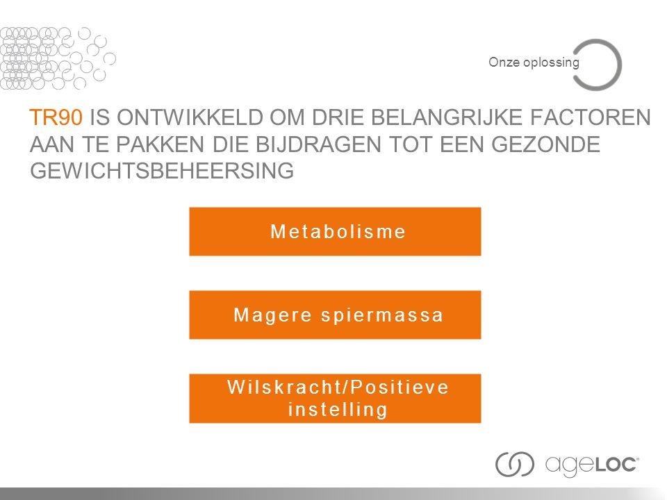 Metabolisme TR90 IS ONTWIKKELD OM DRIE BELANGRIJKE FACTOREN AAN TE PAKKEN DIE BIJDRAGEN TOT EEN GEZONDE GEWICHTSBEHEERSING Magere spiermassa Wilskrach