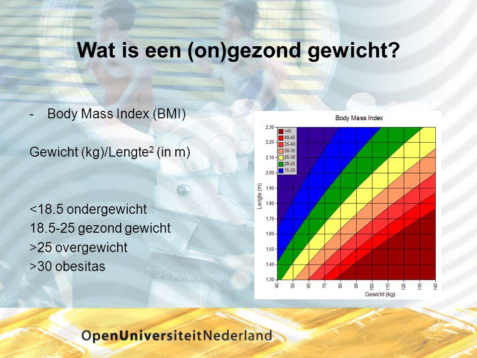 Wat is een (on)gezond gewicht? Body Mass Index (BMI) Gewicht (kg)/Lengte 2 (in m) <18.5 ondergewicht 18.5-25 gezond gewicht >25 overgewicht >30 obesi
