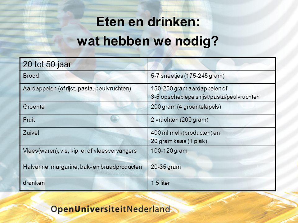 Eten en drinken: wat hebben we nodig? 20 tot 50 jaar Brood5-7 sneetjes (175-245 gram) Aardappelen (of rijst, pasta, peulvruchten)150-250 gram aardappe
