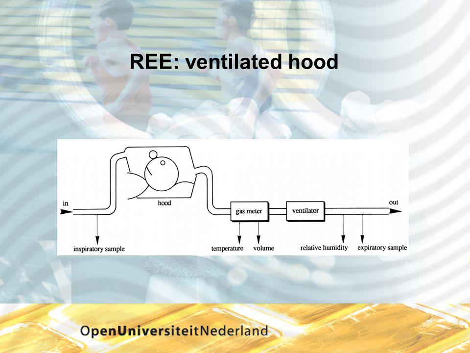 REE: ventilated hood