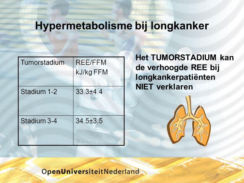 Hypermetabolisme bij longkanker TumorstadiumREE/FFM kJ/kg FFM Stadium 1-233.3±4.4 Stadium 3-434.5±3.5 Het TUMORSTADIUM kan de verhoogde REE bij longka