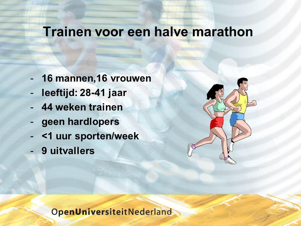 Trainen voor een halve marathon 16 mannen,16 vrouwen leeftijd: 28-41 jaar 44 weken trainen geen hardlopers <1 uur sporten/week 9 uitvallers