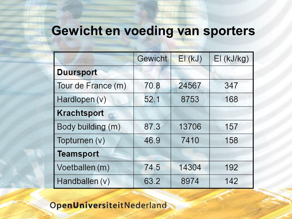 Gewicht en voeding van sporters GewichtEI (kJ)EI (kJ/kg) Duursport Tour de France (m)70.824567347 Hardlopen (v)52.18753168 Krachtsport Body building (
