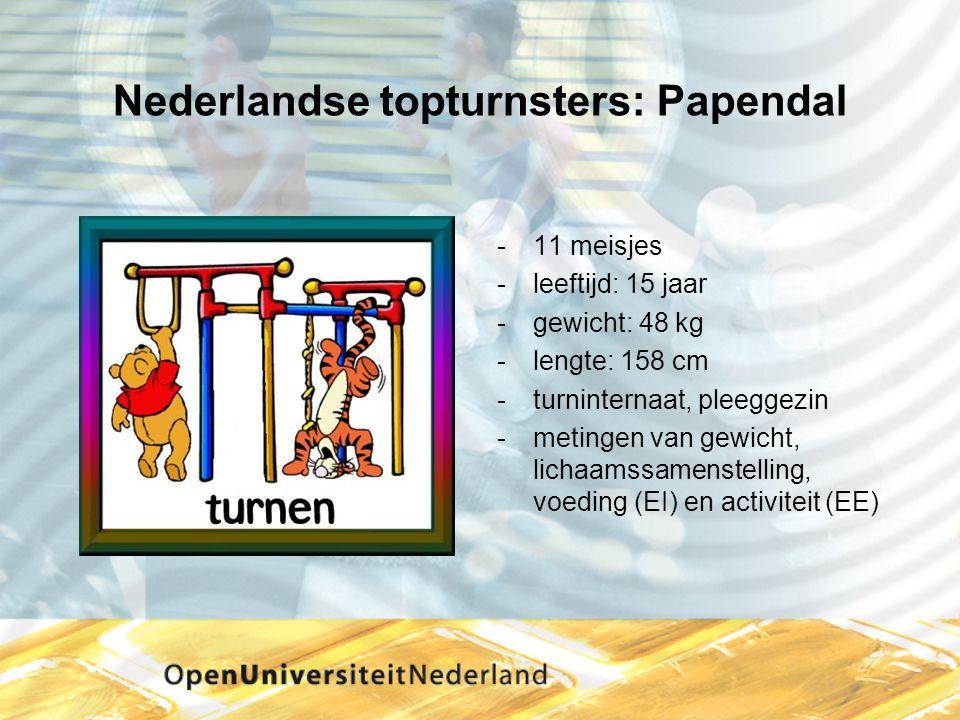 Nederlandse topturnsters: Papendal 11 meisjes leeftijd: 15 jaar gewicht: 48 kg lengte: 158 cm turninternaat, pleeggezin metingen van gewicht, li