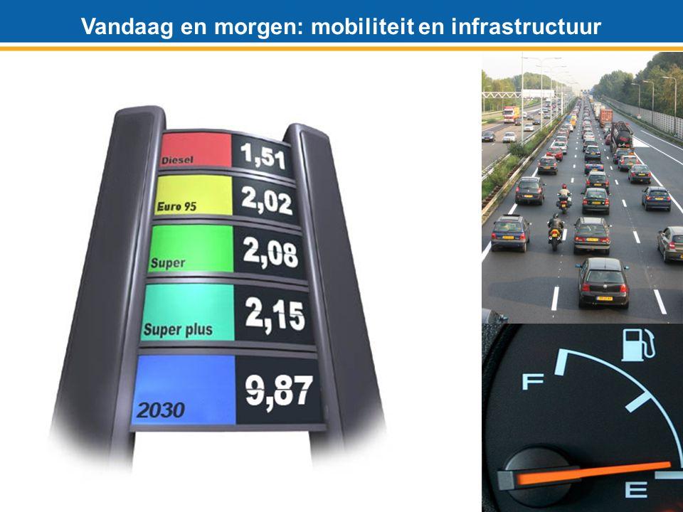 Vandaag en morgen: mobiliteit en infrastructuur