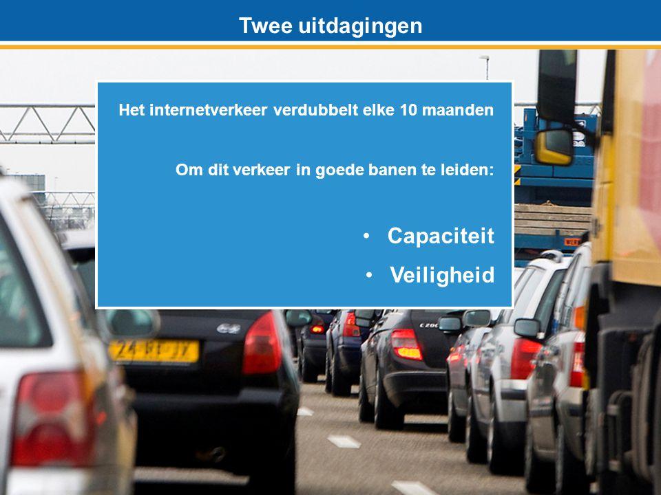 Twee uitdagingen Het internetverkeer verdubbelt elke 10 maanden Om dit verkeer in goede banen te leiden: Capaciteit Veiligheid