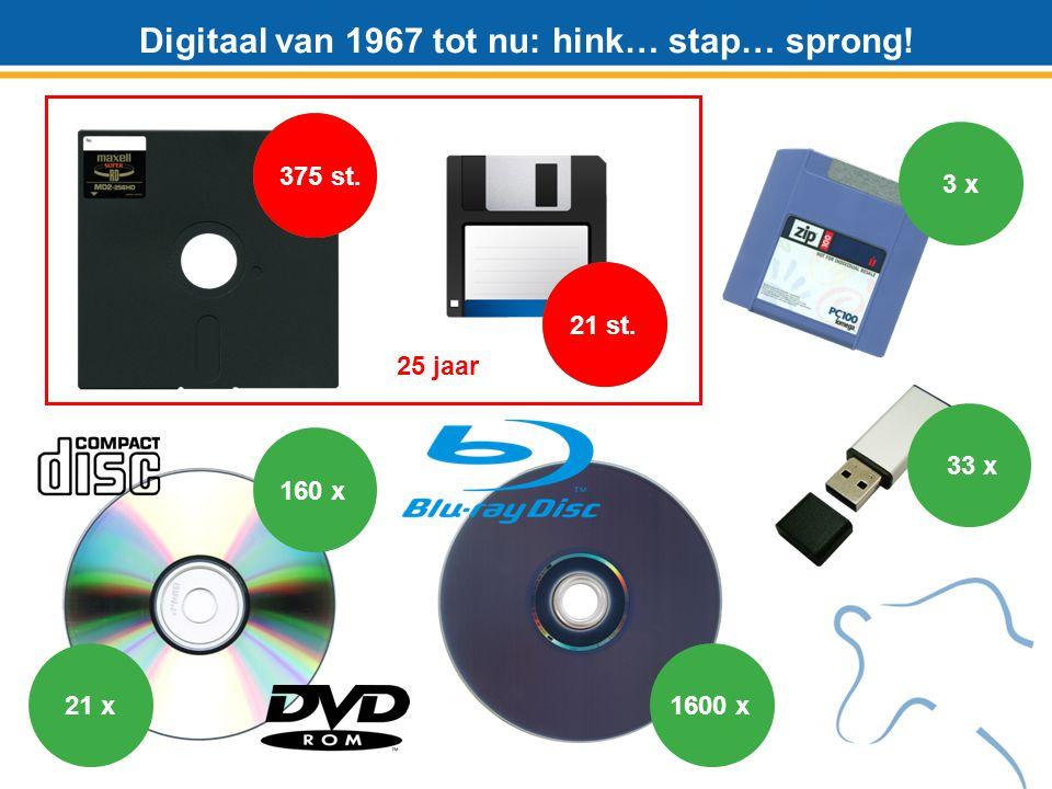 Digitaal van 1967 tot nu: hink… stap… sprong! 3 x21 x160 x1600 x33 x0 x 375 st.21 st. 25 jaar