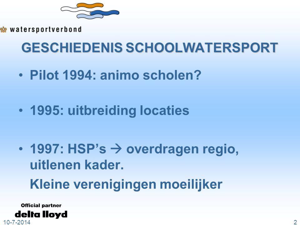 GESCHIEDENIS SCHOOLWATERSPORT Pilot 1994: animo scholen.