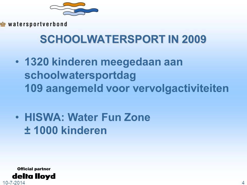 SCHOOLWATERSPORT IN 2009 € 200 subsidie p/d Max. 4 dgn = € 800 Invullen enquête 10-7-20145