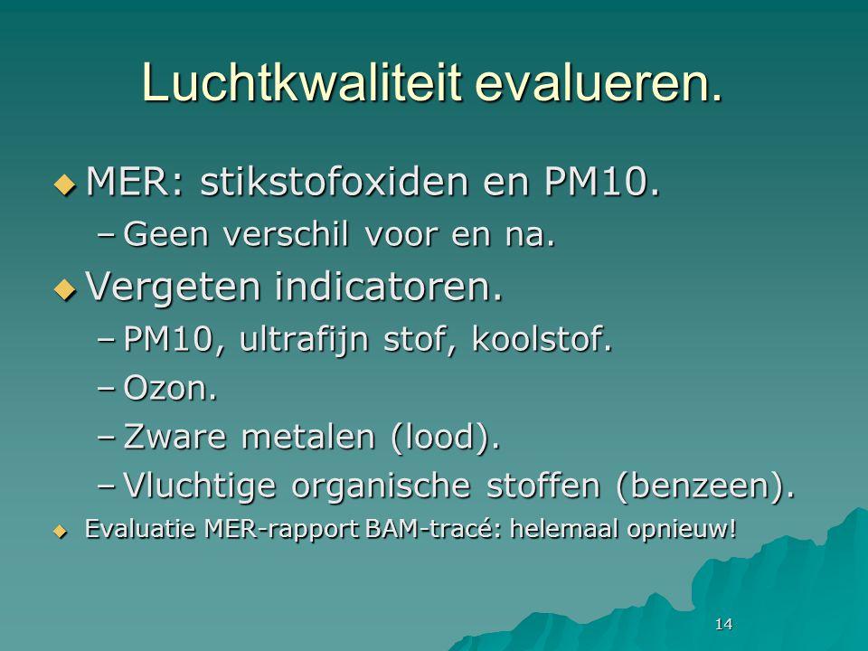 14 Luchtkwaliteit evalueren.  MER: stikstofoxiden en PM10.