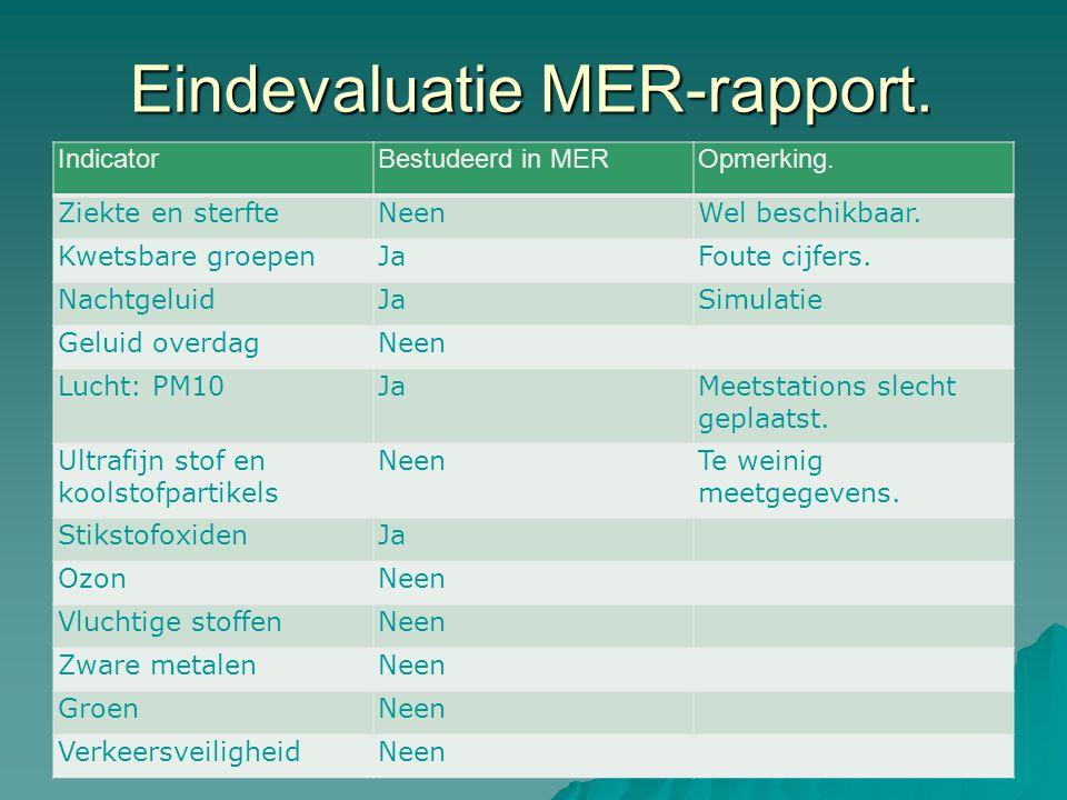 18 Eindevaluatie MER-rapport. IndicatorBestudeerd in MEROpmerking.