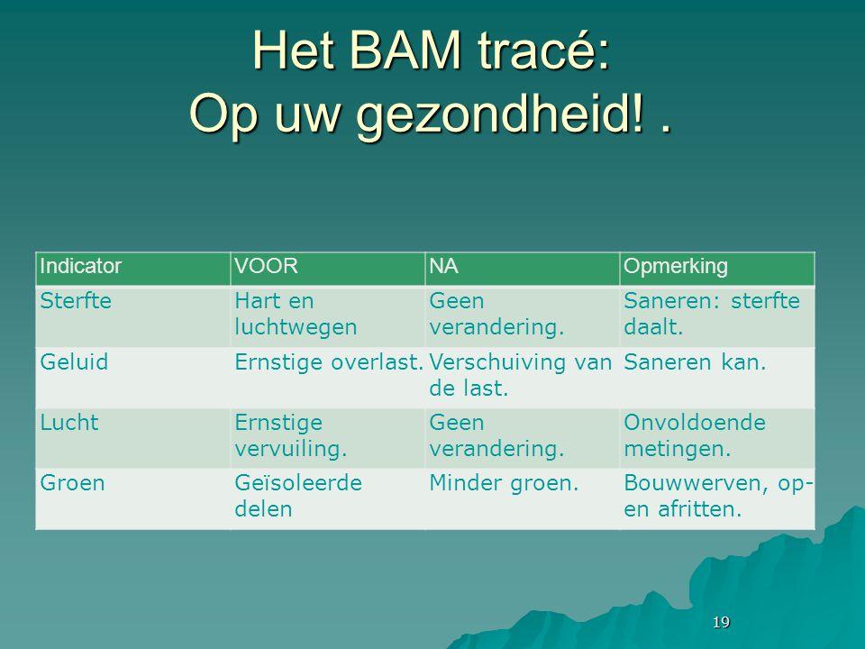 19 Het BAM tracé: Op uw gezondheid!.