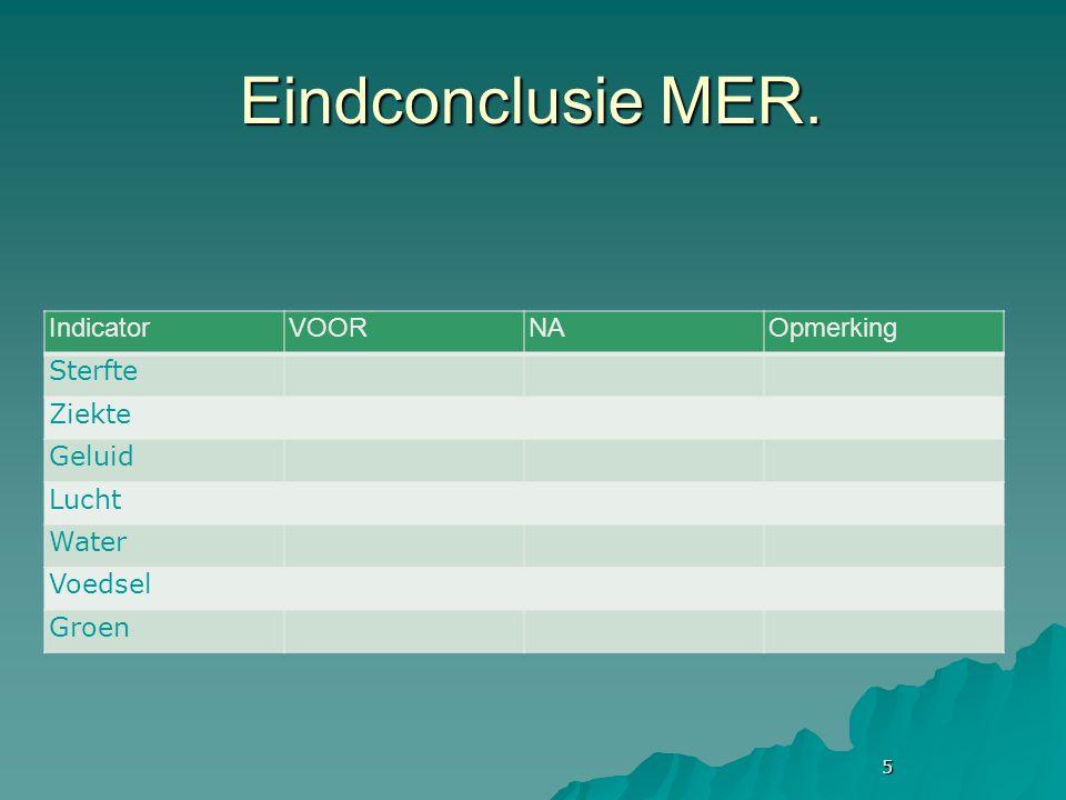 5 Eindconclusie MER. IndicatorVOORNAOpmerking Sterfte Ziekte Geluid Lucht Water Voedsel Groen
