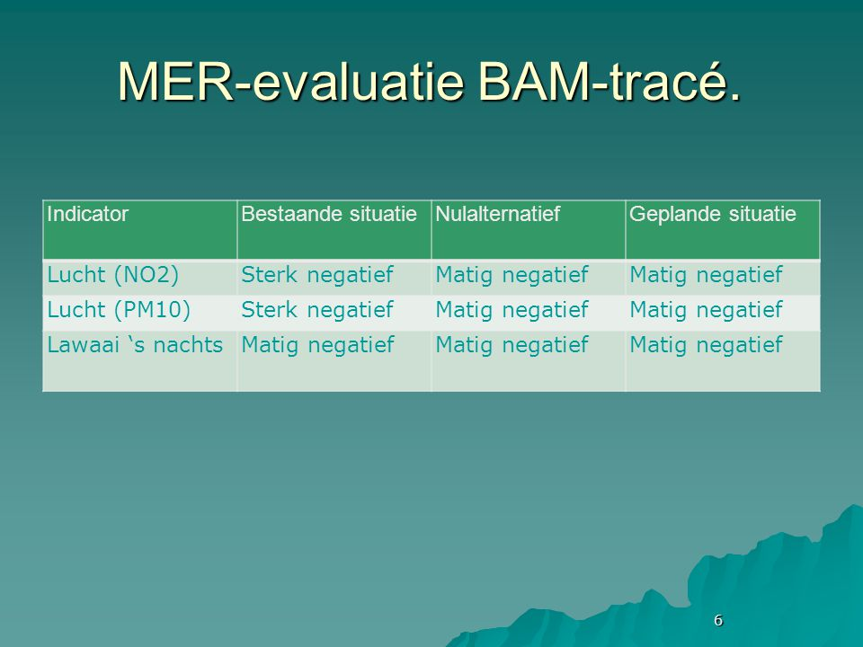 6 MER-evaluatie BAM-tracé.