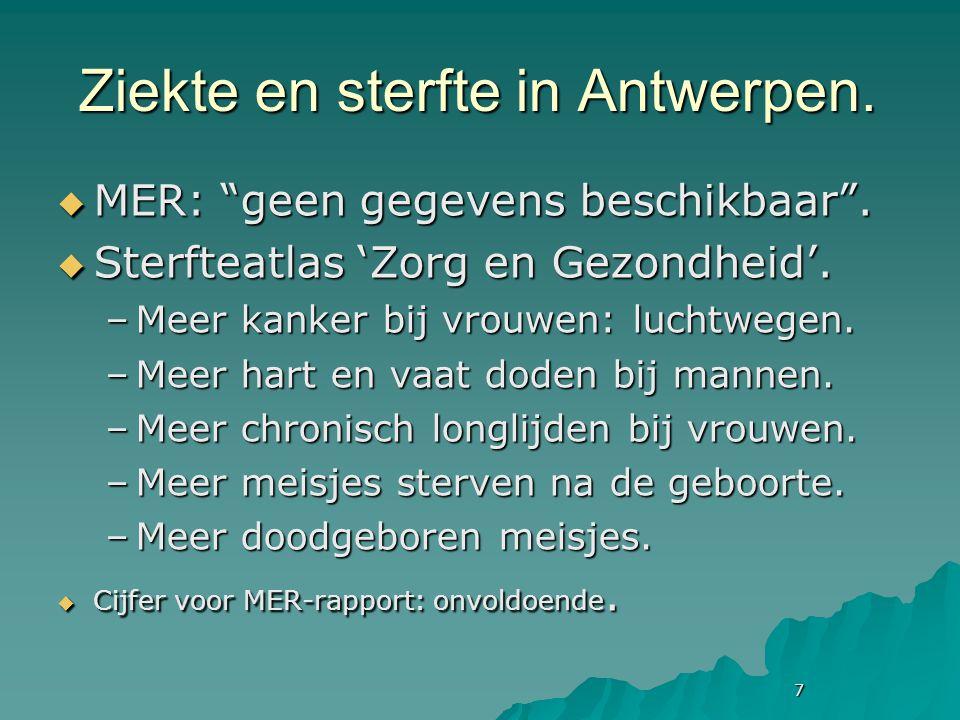 7 Ziekte en sterfte in Antwerpen.  MER: geen gegevens beschikbaar .