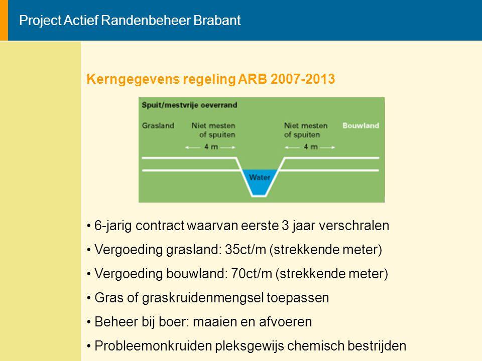 Project Actief Randenbeheer Brabant Kerngegevens regeling ARB 2007-2013 6-jarig contract waarvan eerste 3 jaar verschralen Vergoeding grasland: 35ct/m