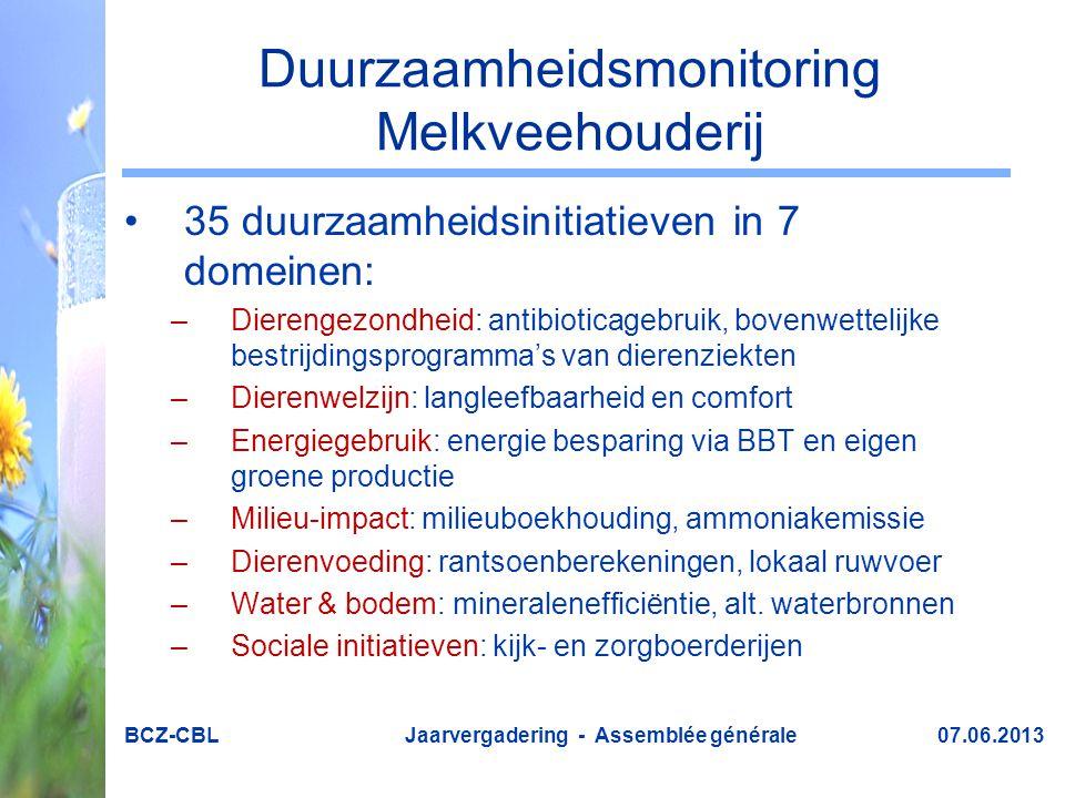 Duurzaamheidsmonitoring Melkveehouderij 35 duurzaamheidsinitiatieven in 7 domeinen: –Dierengezondheid: antibioticagebruik, bovenwettelijke bestrijdingsprogramma's van dierenziekten –Dierenwelzijn: langleefbaarheid en comfort –Energiegebruik: energie besparing via BBT en eigen groene productie –Milieu-impact: milieuboekhouding, ammoniakemissie –Dierenvoeding: rantsoenberekeningen, lokaal ruwvoer –Water & bodem: mineralenefficiëntie, alt.