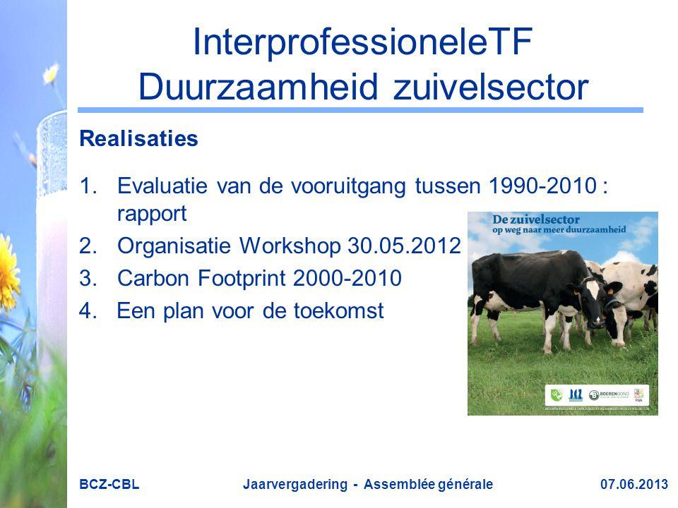 InterprofessioneleTF Duurzaamheid zuivelsector Realisaties 1.Evaluatie van de vooruitgang tussen 1990-2010 : rapport 2.Organisatie Workshop 30.05.2012 3.Carbon Footprint 2000-2010 4.