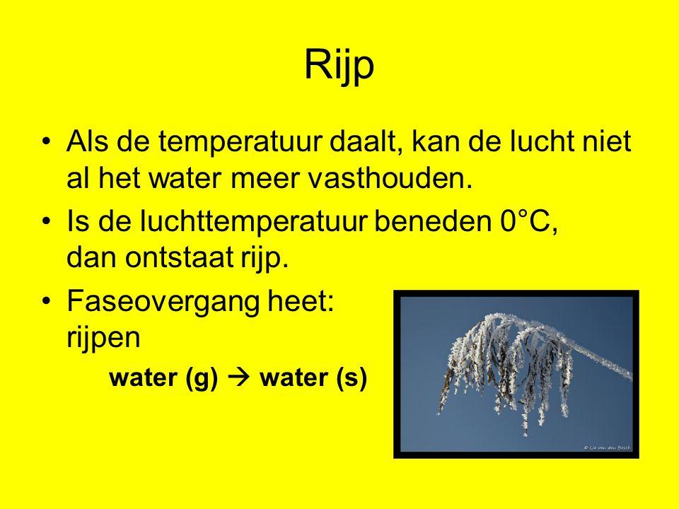 Dauwpunt De temperatuur waarbij de waterdamp in de lucht gaat condenseren.